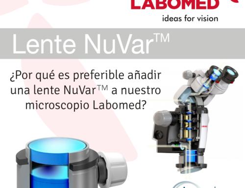 Objetivos para microscopio dental NuVar ™